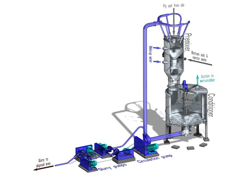 Dense Slurry Systems - MBE EWB Ltd